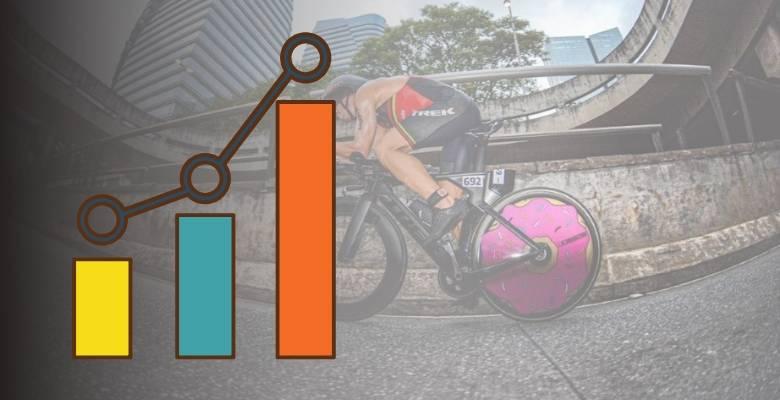 Potência no Ciclismo e Ficar mais Rápido
